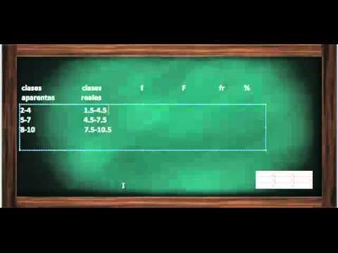 como hacer tabla de datos agrupados.mp4
