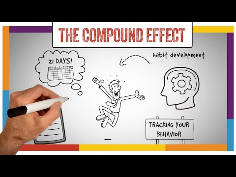 Watch 'Compound Effect Summary & Review (Darren Hardy) - ANIMATED - YouTube'