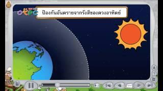 สื่อการเรียนการสอน ประโยชน์ของอากาศ ป.3 วิทยาศาสตร์