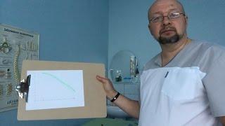 Опубликованы новые видео на канале VR-клиника