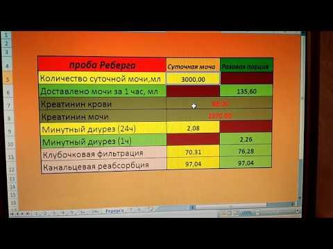 Функциональная способность почек ( проба Реберга - программа)