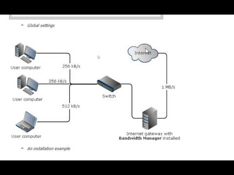 Soft Perfect Bandwidth Manager 1