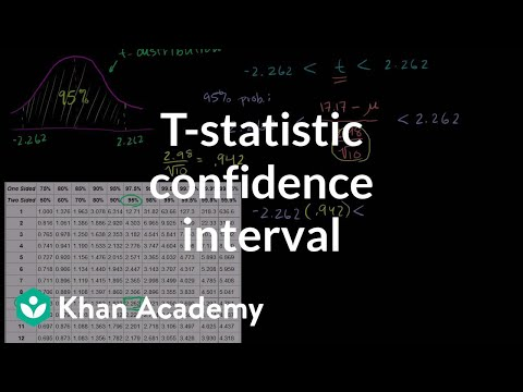 primer on effect sizes simple research designs and confidence intervals