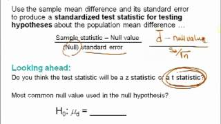 STATS 250 Week 09(a): Chapter 11 and 13 CI and HT for a Population Mean Difference
