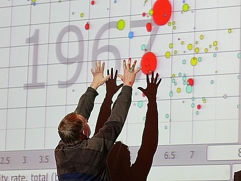 tedtalk - http://www.ted.com With the drama and urgency of a sportscaster, statistics guru Hans Rosling uses an amazing new presentation tool, Gapminder, to present da...