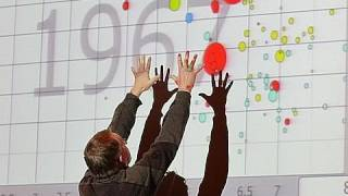 Download Video The best stats you've ever seen | Hans Rosling MP3 3GP MP4