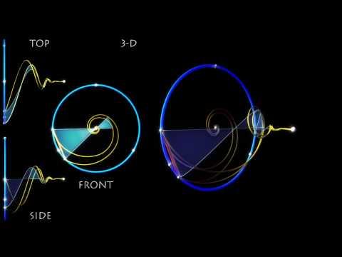 Trinity (Sacred Geometry by ieoie)