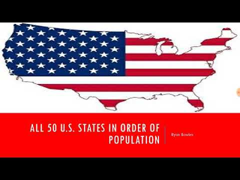 All 50 U.S. States In Order Of Population. (With population count)