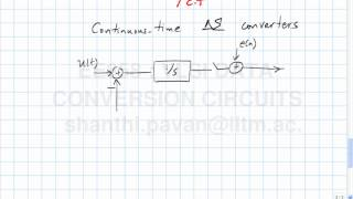 Lecture 44 - Introduction To Continuous-time Delta Sigma Modulators (CTDSM).