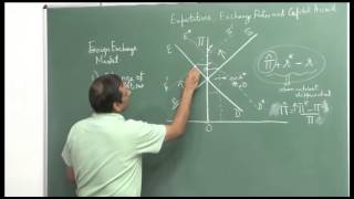 Mod-01 Lec-14 Lecture-14International Economics