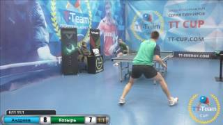 Андреев М. vs Козырь И.
