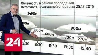 """""""Погода 24"""": атмосферный фронт принес осадки в Сочи"""