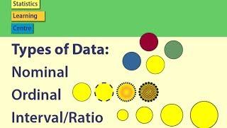 Types of Data: Nominal, Ordinal, Interval/Ratio - Statistics Help