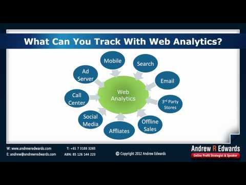 Internet Marketing Strategy – Step by step
