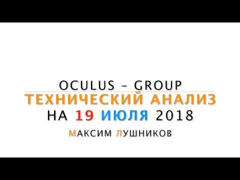 Технический анализ рынка Форекс на 19.07.2018 от Максима Лушникова - DomaVideo.Ru