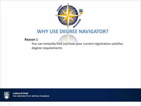 I am confused about undergraduate degrees??
