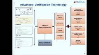 Keynote Presentation: Framework for Developing Complex Systems