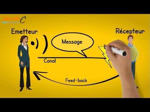 Le schéma de la communication