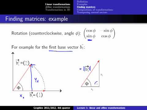 Computer Graphics 2012, Lect. 5(1) - Linear and Affine Transformations