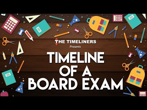 Timeline Of A Board Exam   The Timeliners