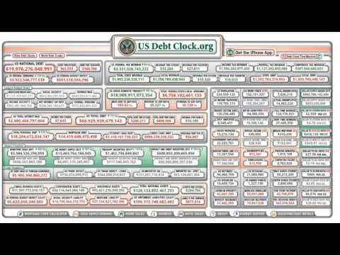 REALITY CHECK: The US National Debt Clock