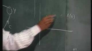 Lecture 50 - State Variable Methods (6)