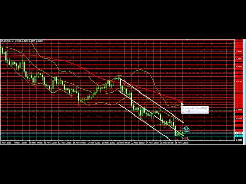 Сигналы Форекс по Евро Доллару — видео обзор 30.11.10