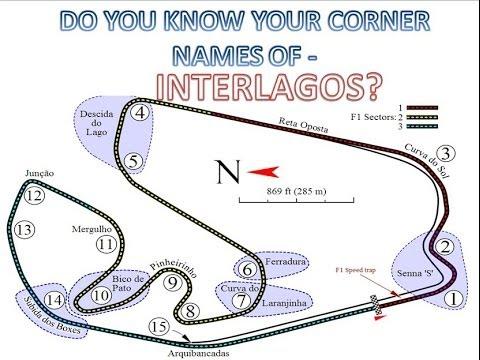 Do You Know Your Corner Names - Interlagos