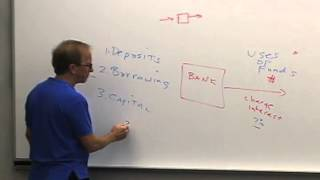 Money And Banking: Lecture 25 - The Business Of Banking 1
