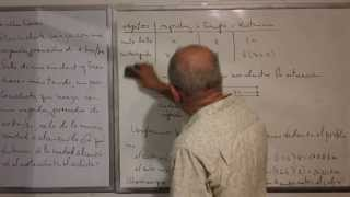 Algebra Intermedia - Lección 49 - B (problemas Verbales De Movimiento)