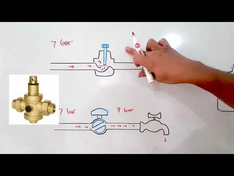 Perbedaan fungsi Pressure Reducing Valve (PRV) dengan Stop Kran dan Klep Panci Presto