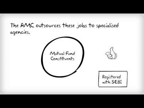 mutual funds options investment