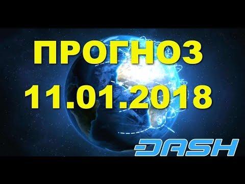 DASH/USD — Дэш прогноз цены / график цены на 11.01.2018 / 11 января 2018 года