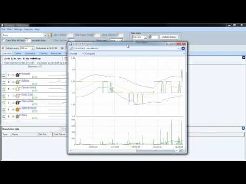 Using Bet Angel's Charting Features