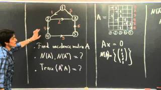 Graphs And Networks | MIT 18.06SC Linear Algebra, Fall 2011