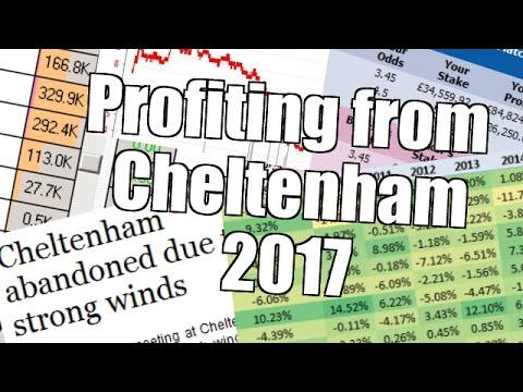 Peter Webb, Bet Angel – Trading the Cheltenham Festival