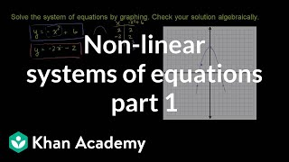 Non-linear systems of equations 1 | Algebra II | Khan Academy