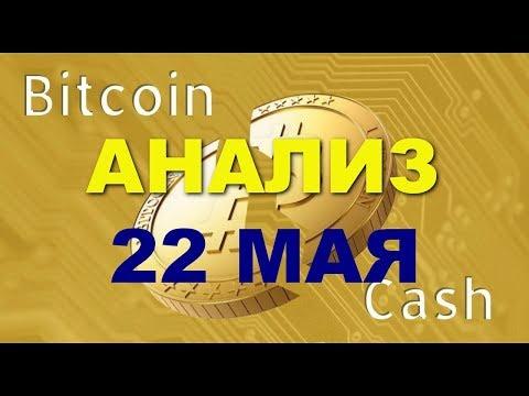 BCH/USD - Bitcoin Cash обзор цены / анализ графика цены на 22.05.2018 / 22 мая 2018 года
