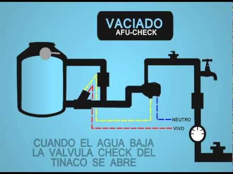 Afu Check Chavro