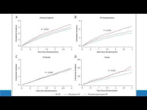Tipos de FA y resultados en pacientes con IC y fey disminuida. Dra. María Eugenia Döppler. Residencia de Cardiología. Hospital C. Argerich. Buenos Aires