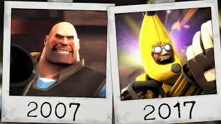10 Years of TF2 in 10 Minutes