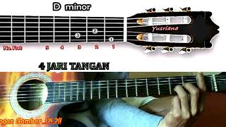 Dasar Kunci Gitar Kenangan Dan Luka Thomas Arya