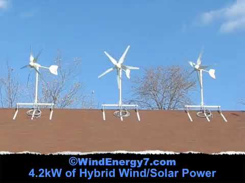 Residential Wind Turbine Kit