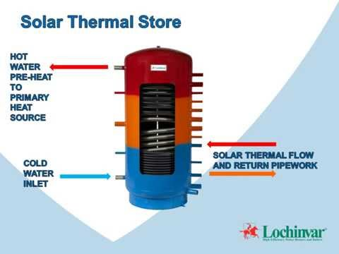Avoiding Legionella Issues With Lochinvar's HSV Thermal Store