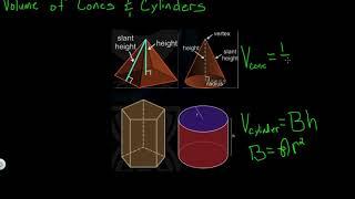 Volume of Cones & Cylinders
