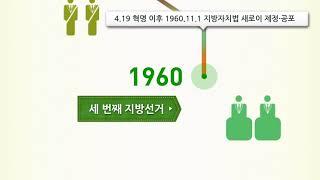 [지방선거 알리미]지방선거의 역사 영상 캡쳐화면