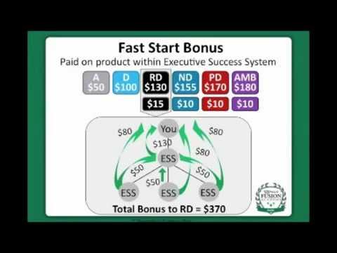 ViSalus Compensation Plan Overview