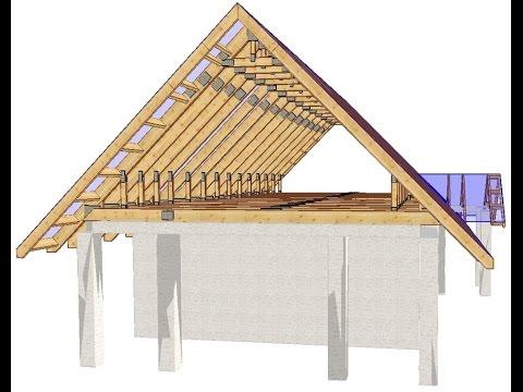 Секреты строительства .Двухскатная крыша.Часть 1