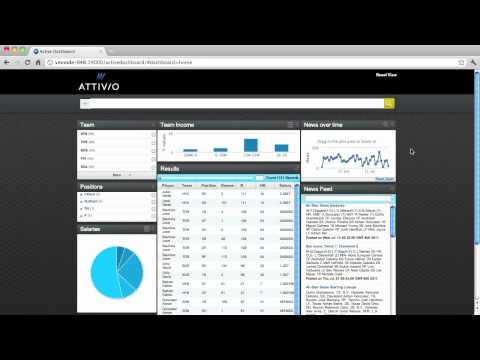 Attivio Active Intelligence Engine v3.0