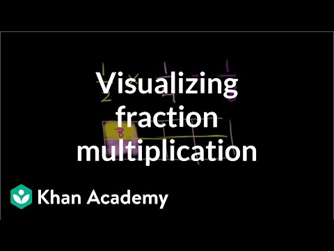 Multiplying 2 Fractions Fraction Model Video Khan Academy
